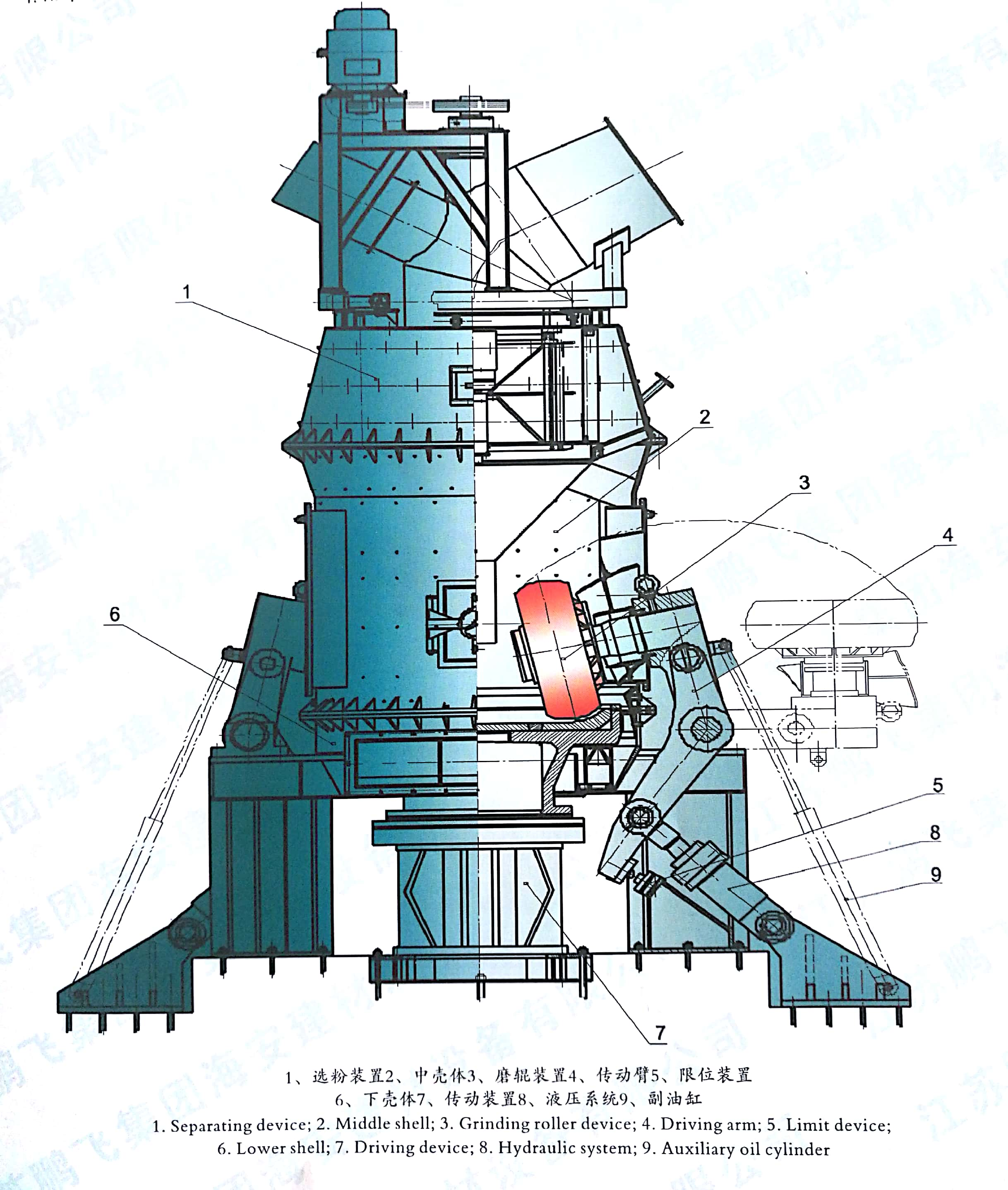 Vertical mill structure diagram